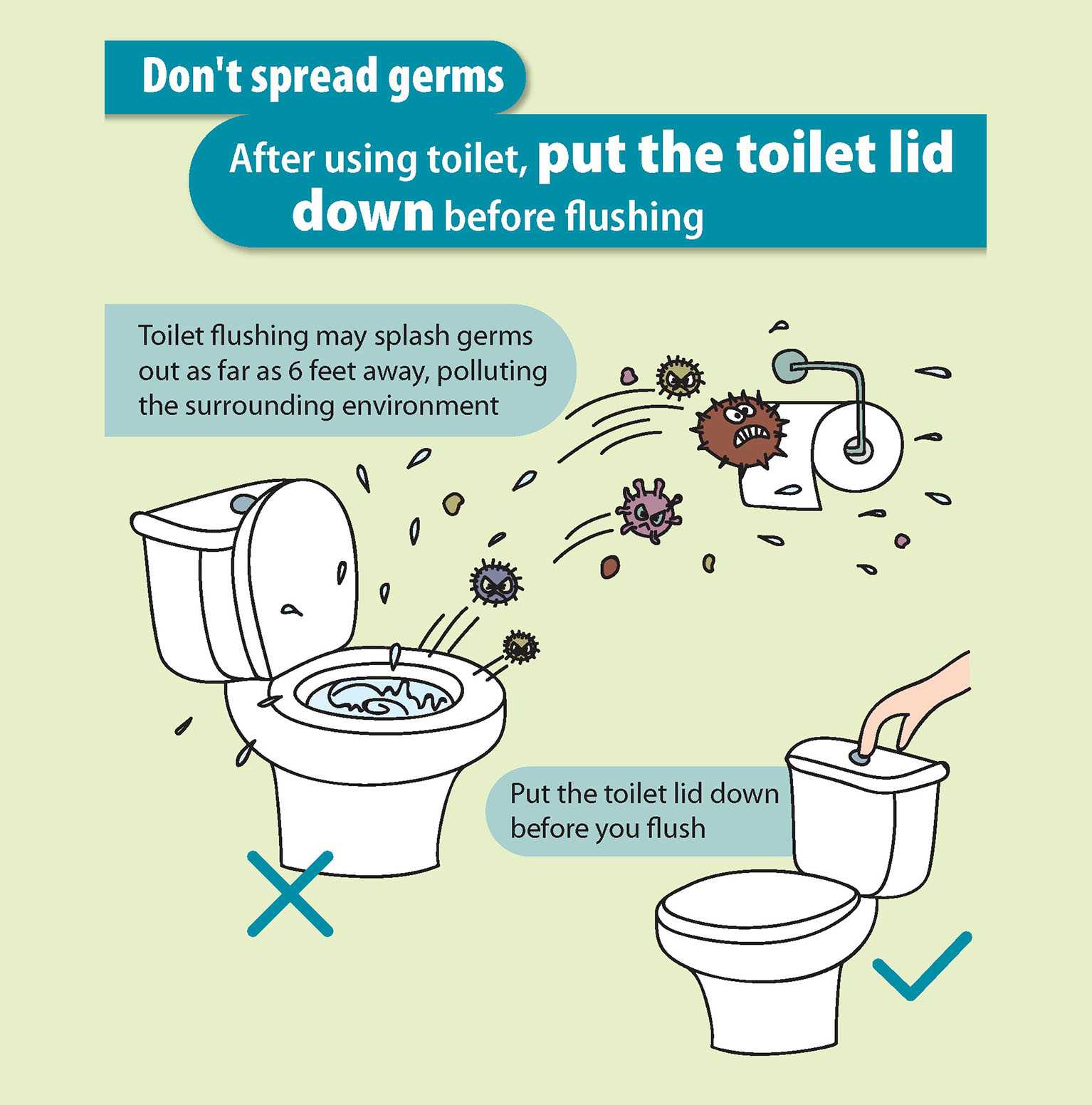Don't spread germs, After using toilet, put the toilet lid down before flushing